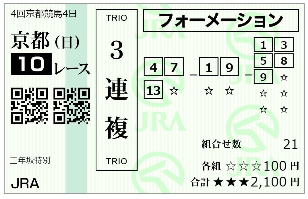 京都10レース馬券